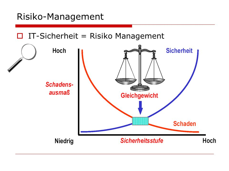 Risiko-Management IT-Sicherheit = Risiko Management