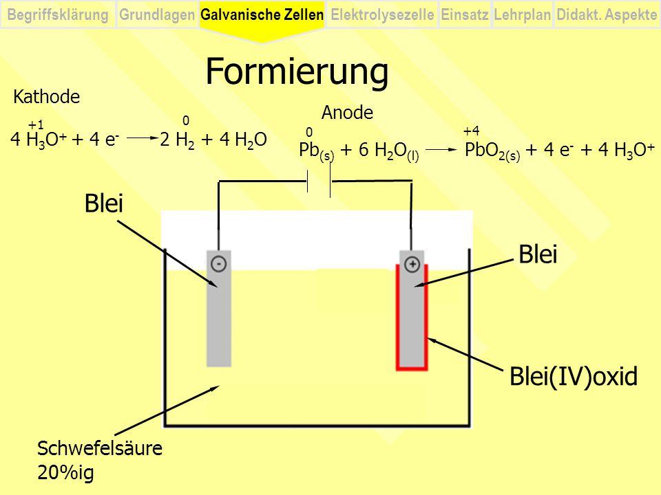 Formierung Blei Blei(IV)oxid Schwefelsäure 20%ig Kathode Anode