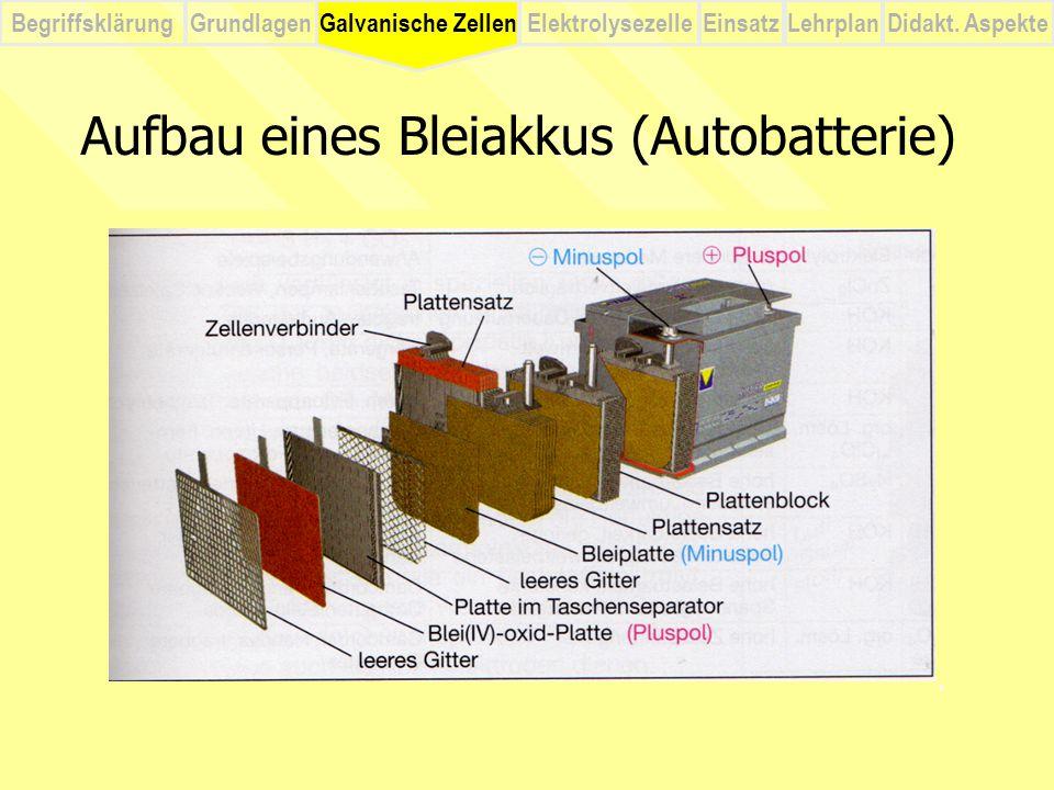 Aufbau eines Bleiakkus (Autobatterie)