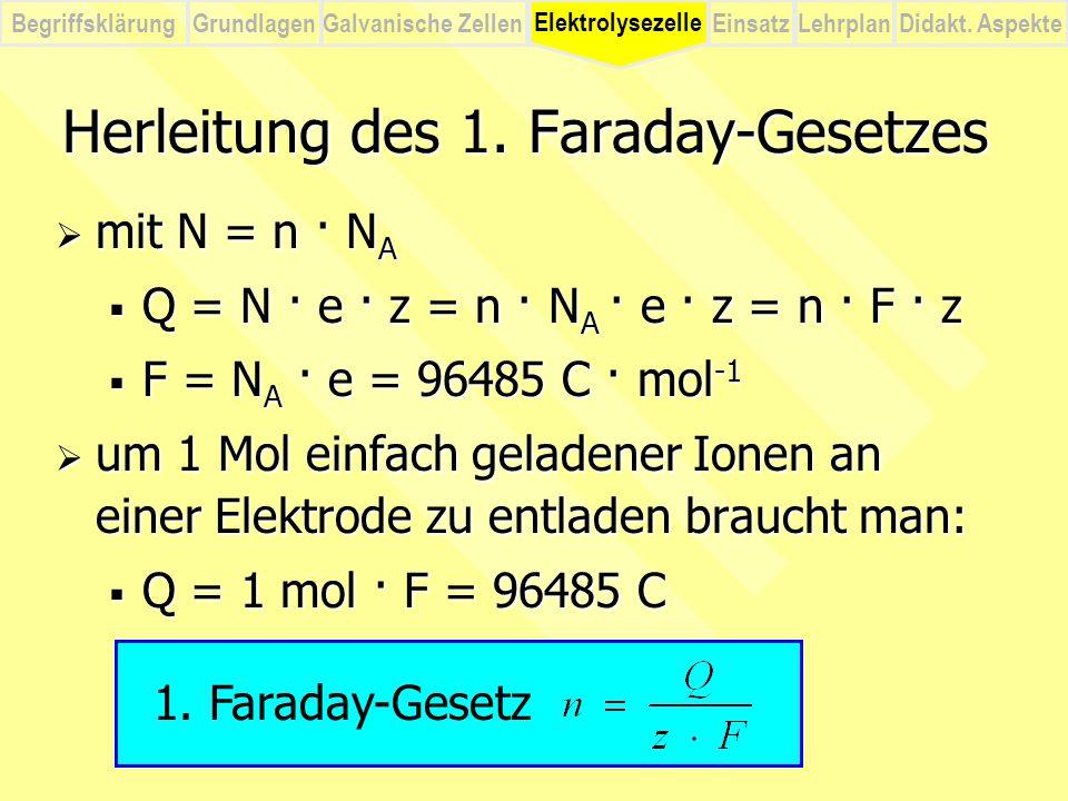 Herleitung des 1. Faraday-Gesetzes