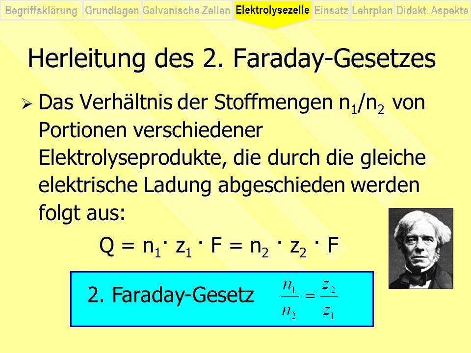Herleitung des 2. Faraday-Gesetzes