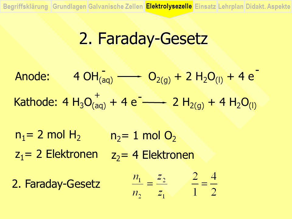 2. Faraday-Gesetz - Anode: 4 OH(aq) O2(g) + 2 H2O(l) + 4 e -