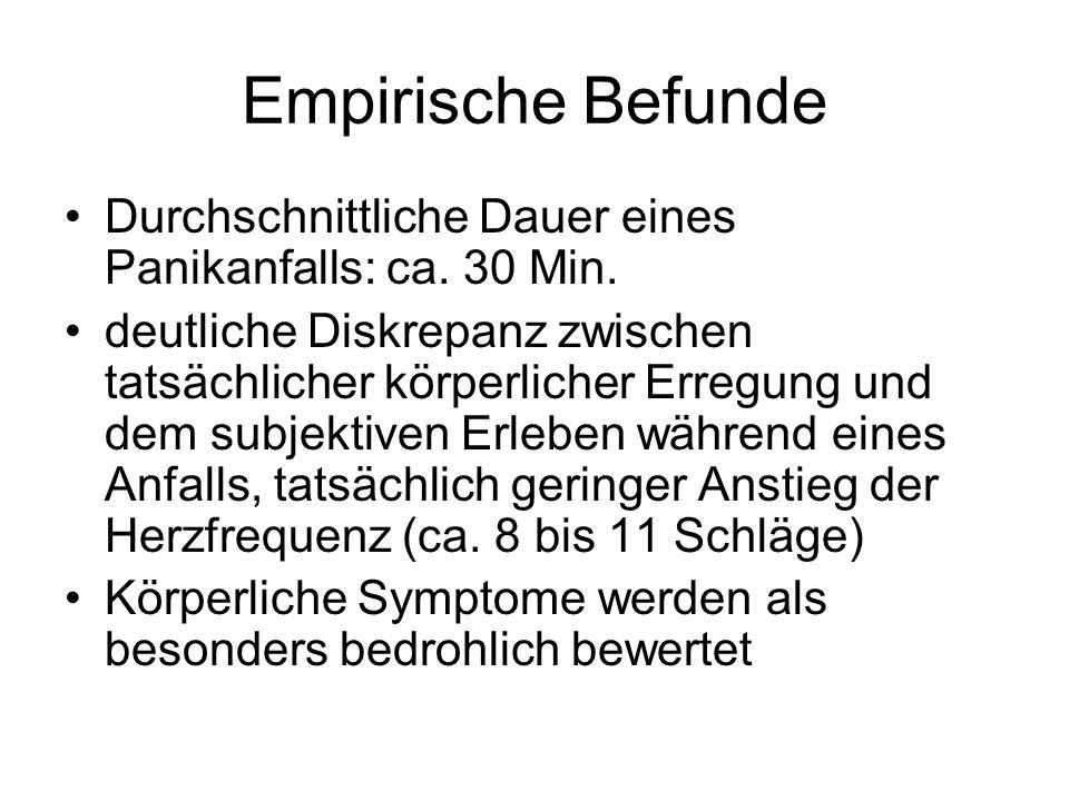 Empirische Befunde Durchschnittliche Dauer eines Panikanfalls: ca. 30 Min.