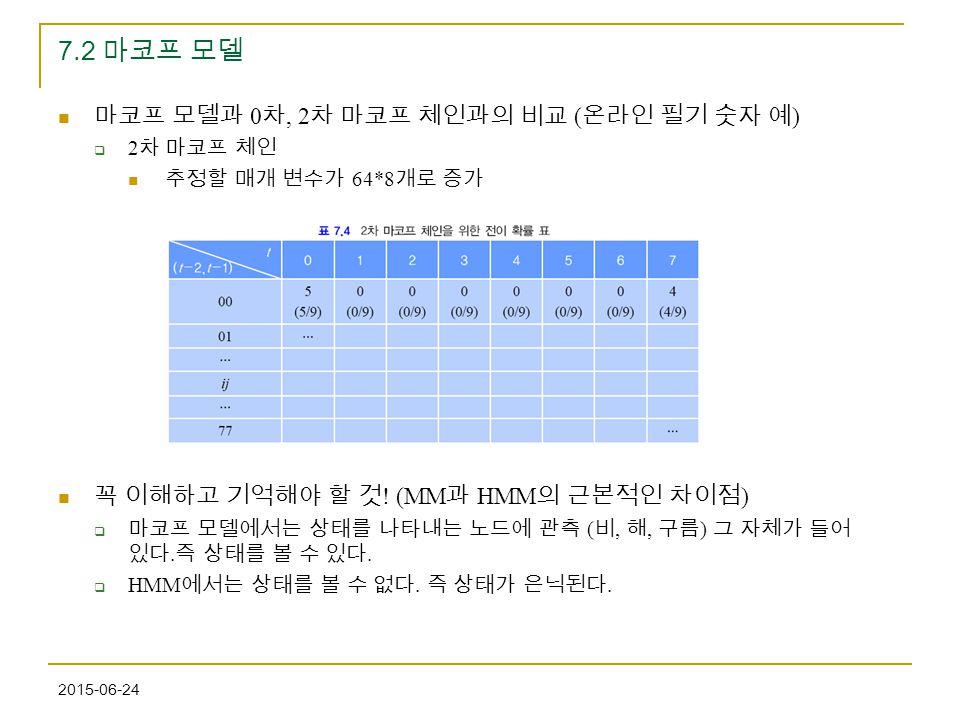 7.2 마코프 모델 마코프 모델과 0차, 2차 마코프 체인과의 비교 (온라인 필기 숫자 예)