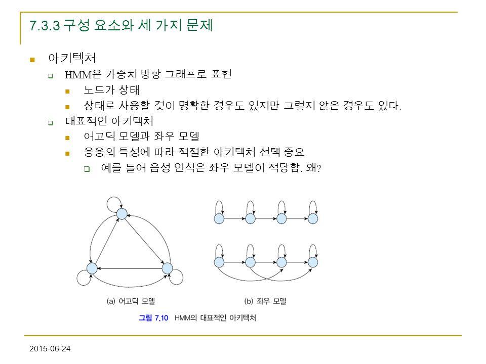 7.3.3 구성 요소와 세 가지 문제 아키텍처 HMM은 가중치 방향 그래프로 표현 노드가 상태