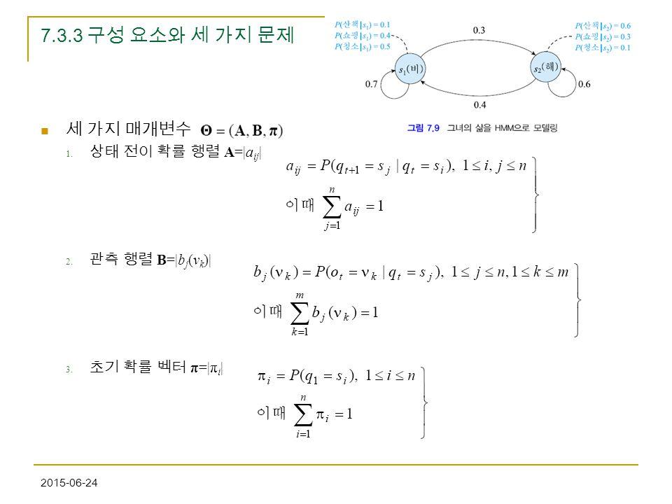 7.3.3 구성 요소와 세 가지 문제 세 가지 매개변수 상태 전이 확률 행렬 A=|aij| 관측 행렬 B=|bj(vk)|