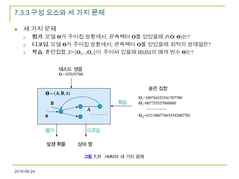 7.3.3 구성 요소와 세 가지 문제 세 가지 문제. 평가. 모델 Θ가 주어진 상황에서, 관측벡터 O를 얻었을때 P(O| Θ)는 디코딩. 모델 Θ가 주어진 상황에서, 관측벡터 O를 얻었을때 최적의 상태열은