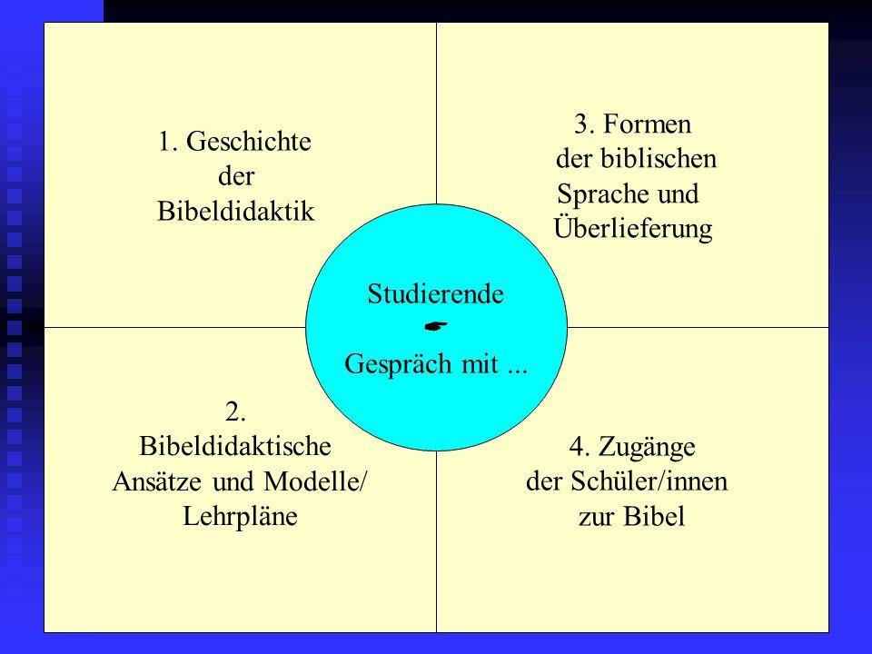 1. Geschichte der. Bibeldidaktik. 3. Formen. der biblischen. Sprache und. Überlieferung. Studierende.