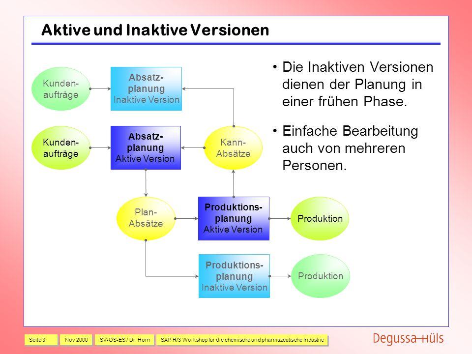 Aktive und Inaktive Versionen
