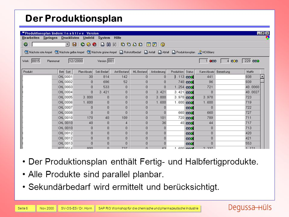 Der Produktionsplan Der Produktionsplan enthält Fertig- und Halbfertigprodukte. Alle Produkte sind parallel planbar.
