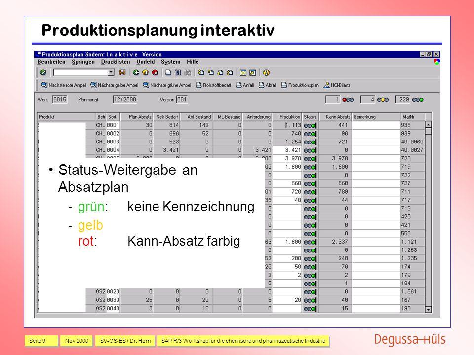 Produktionsplanung interaktiv