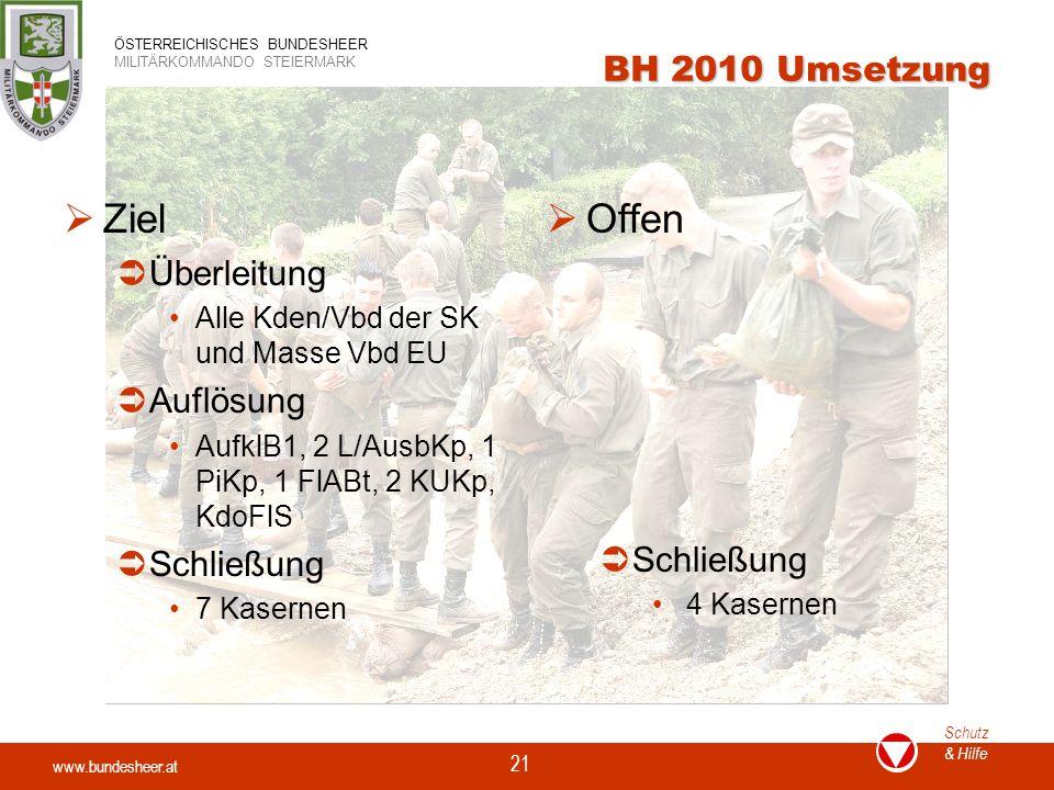 Ziel Offen BH 2010 Umsetzung Überleitung Auflösung Schließung