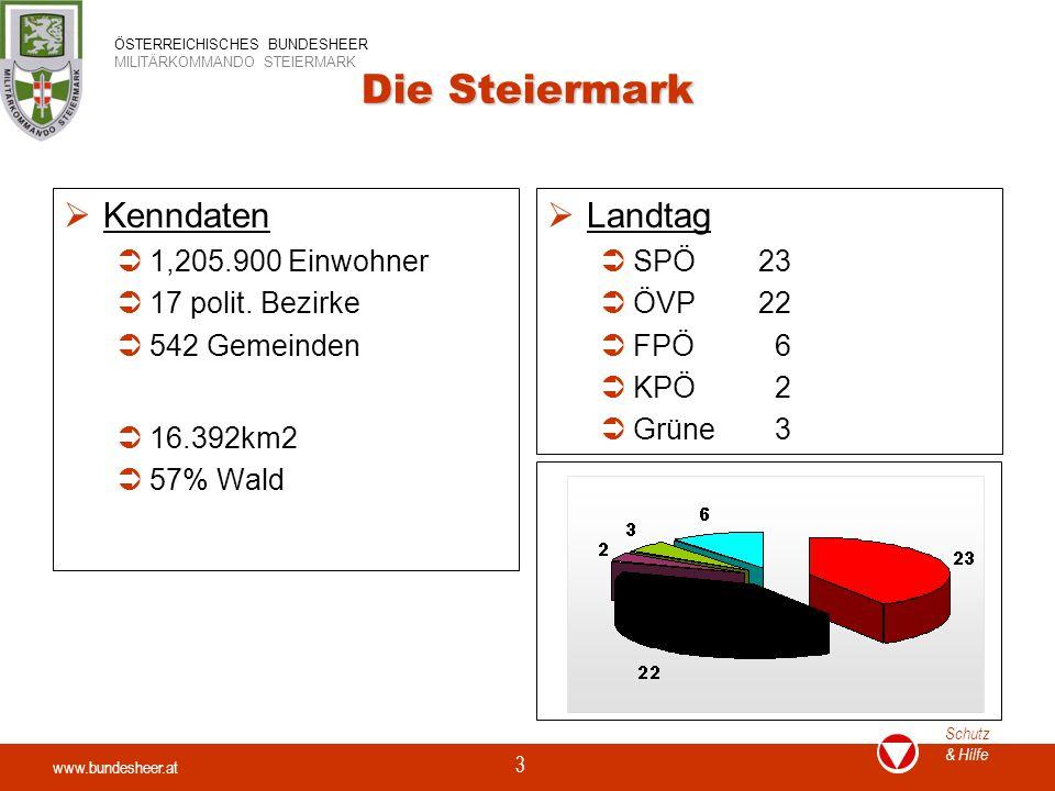 Die Steiermark Kenndaten Landtag 1,205.900 Einwohner 17 polit. Bezirke