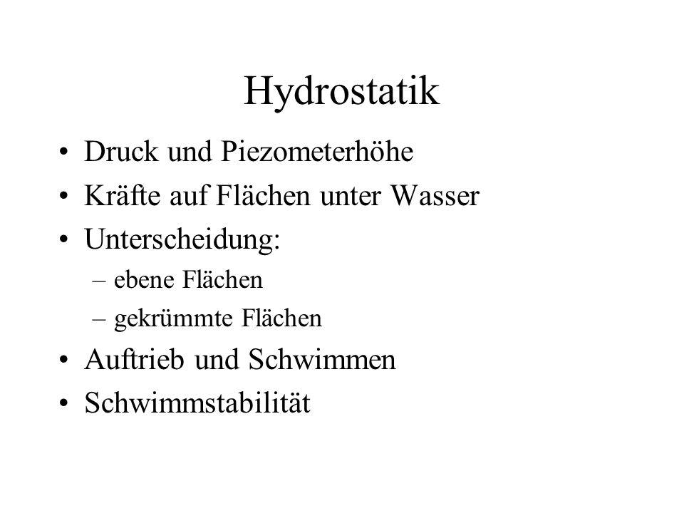 Hydrostatik Druck und Piezometerhöhe Kräfte auf Flächen unter Wasser