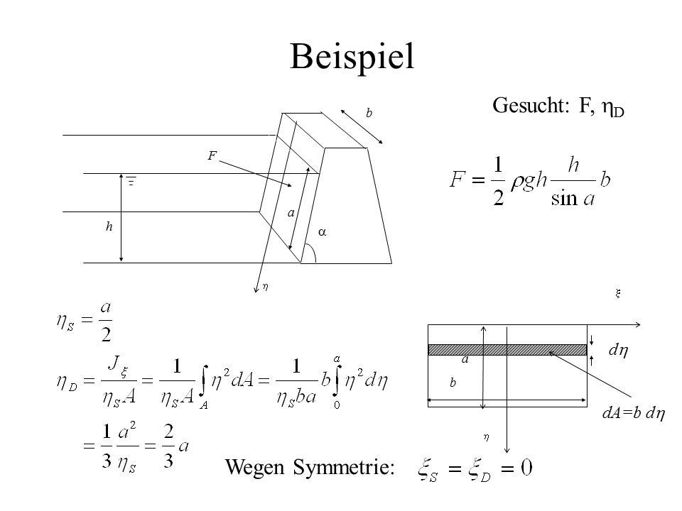 Beispiel Gesucht: F, hD Wegen Symmetrie: dh dA=b dh b F a h a   a b