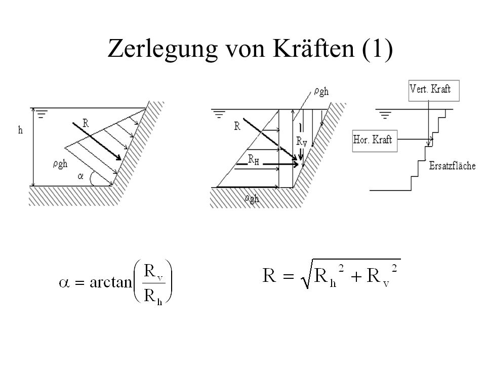 Zerlegung von Kräften (1)