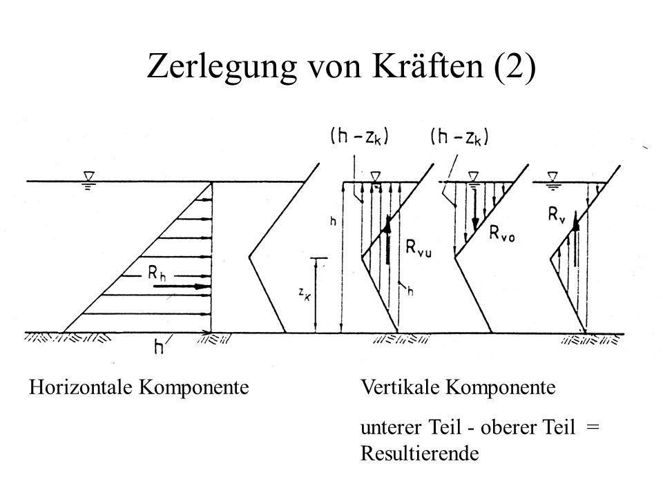 Zerlegung von Kräften (2)