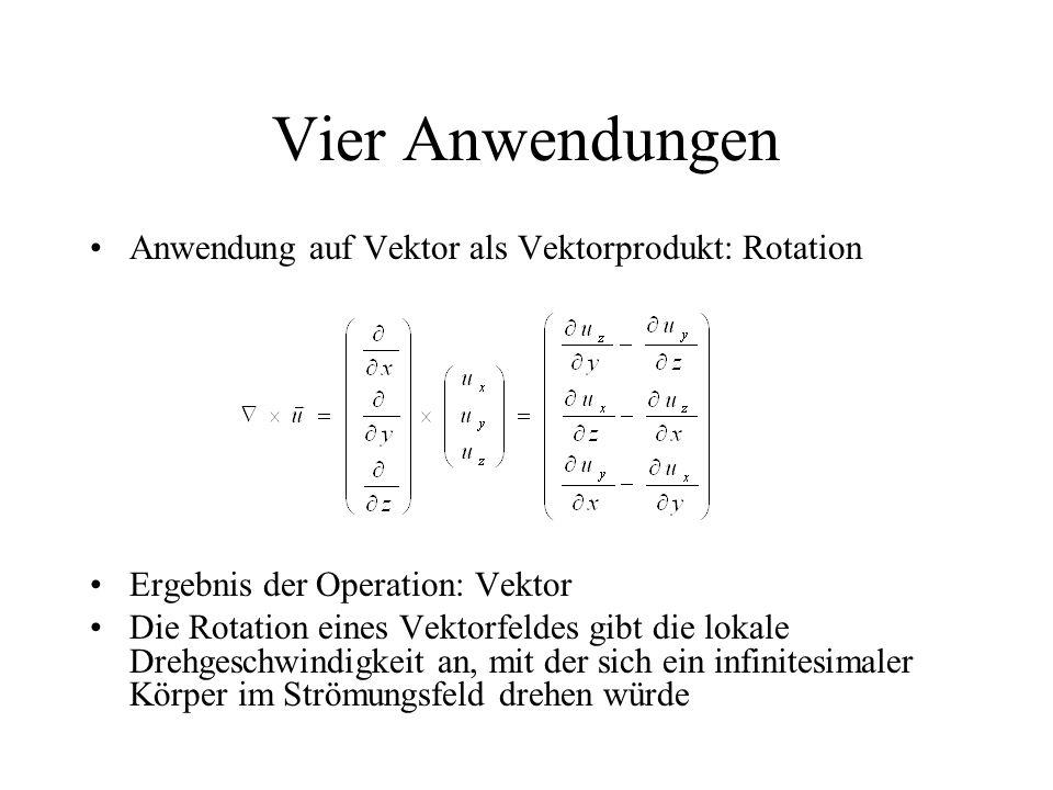 Vier Anwendungen Anwendung auf Vektor als Vektorprodukt: Rotation