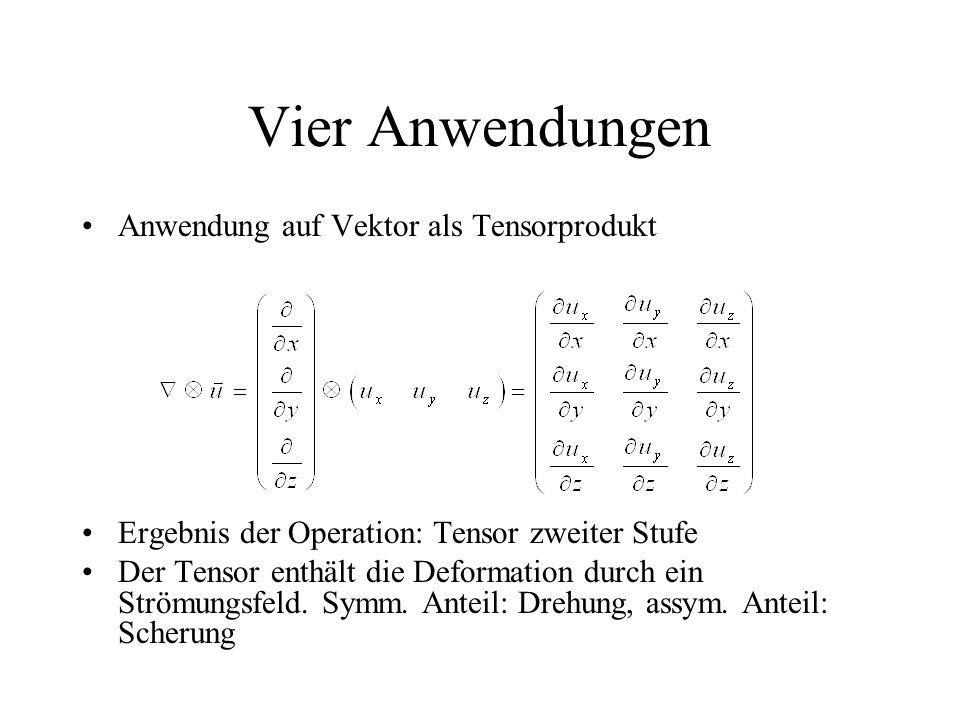 Vier Anwendungen Anwendung auf Vektor als Tensorprodukt