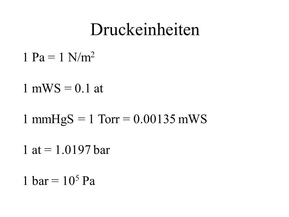Druckeinheiten 1 Pa = 1 N/m2 1 mWS = 0.1 at