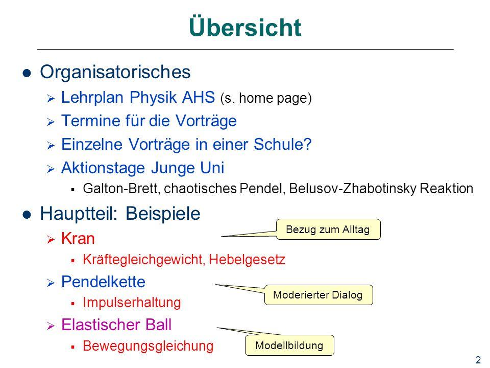Übersicht Organisatorisches Hauptteil: Beispiele