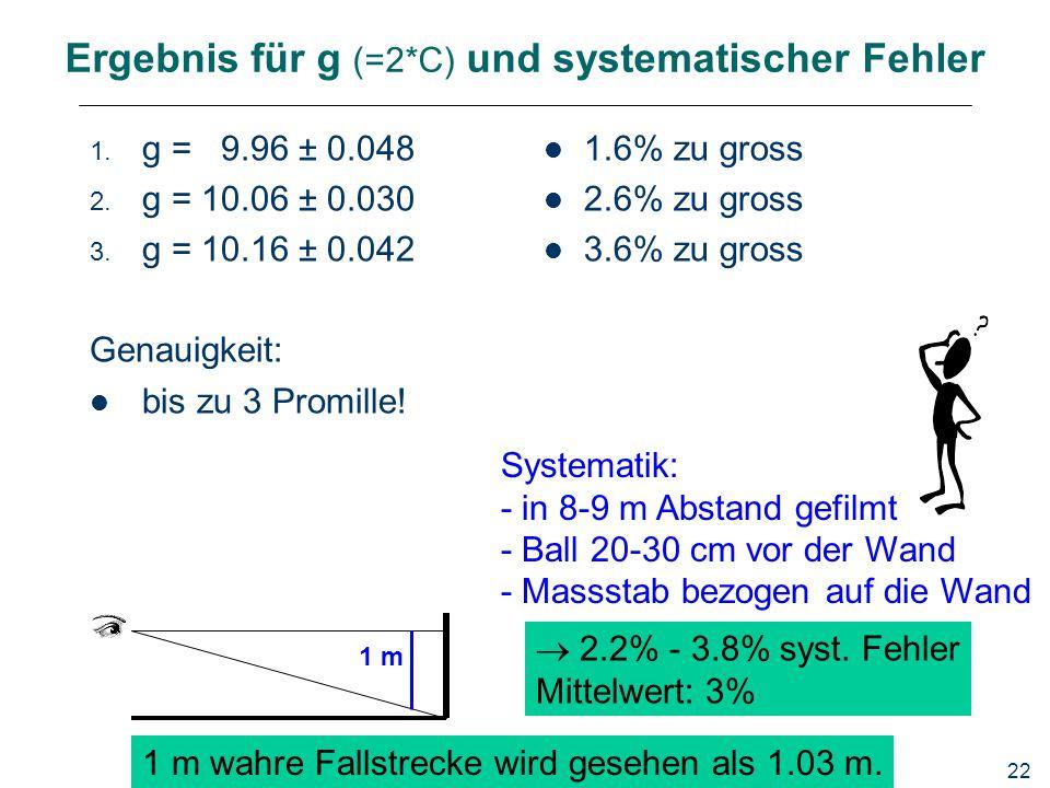 Ergebnis für g (=2*C) und systematischer Fehler