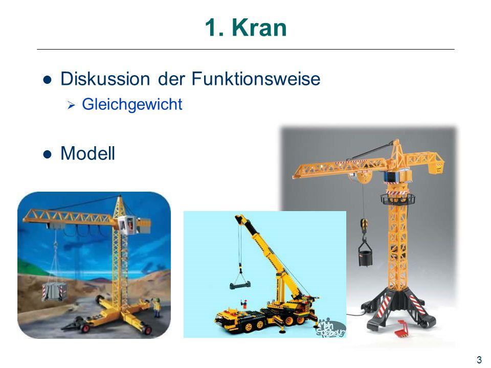 1. Kran Diskussion der Funktionsweise Gleichgewicht Modell