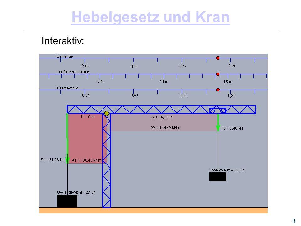 Hebelgesetz und Kran Interaktiv: