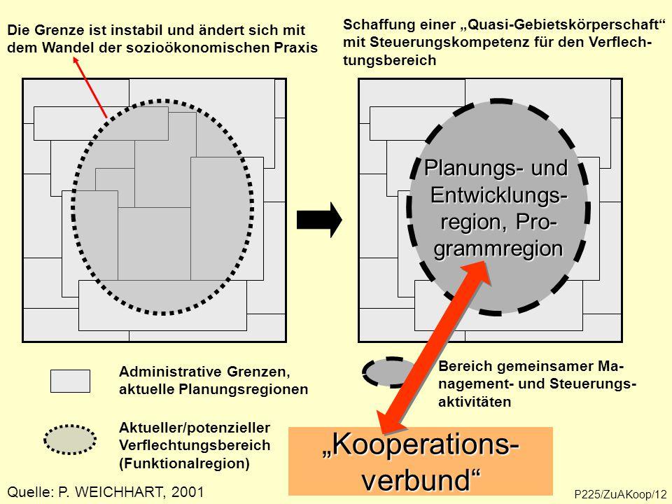 """Kooperations- verbund"