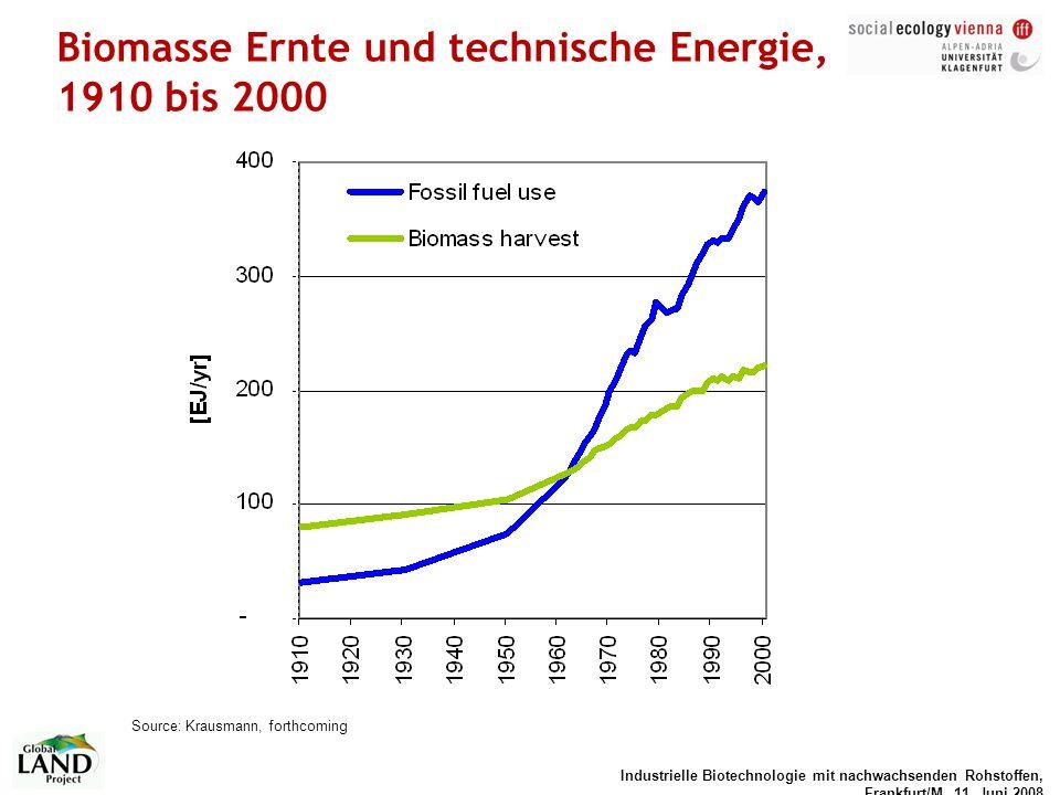 Biomasse Ernte und technische Energie, 1910 bis 2000
