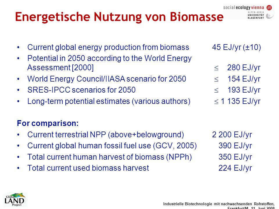 Energetische Nutzung von Biomasse