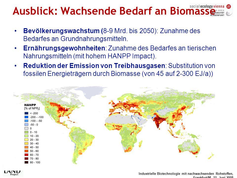 Ausblick: Wachsende Bedarf an Biomasse