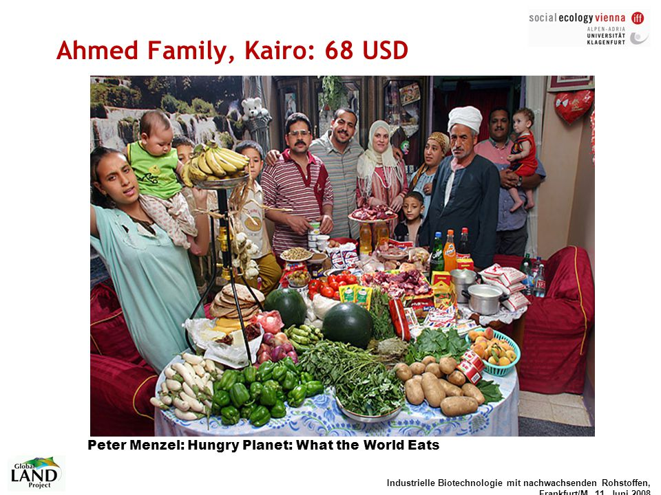 Ahmed Family, Kairo: 68 USD