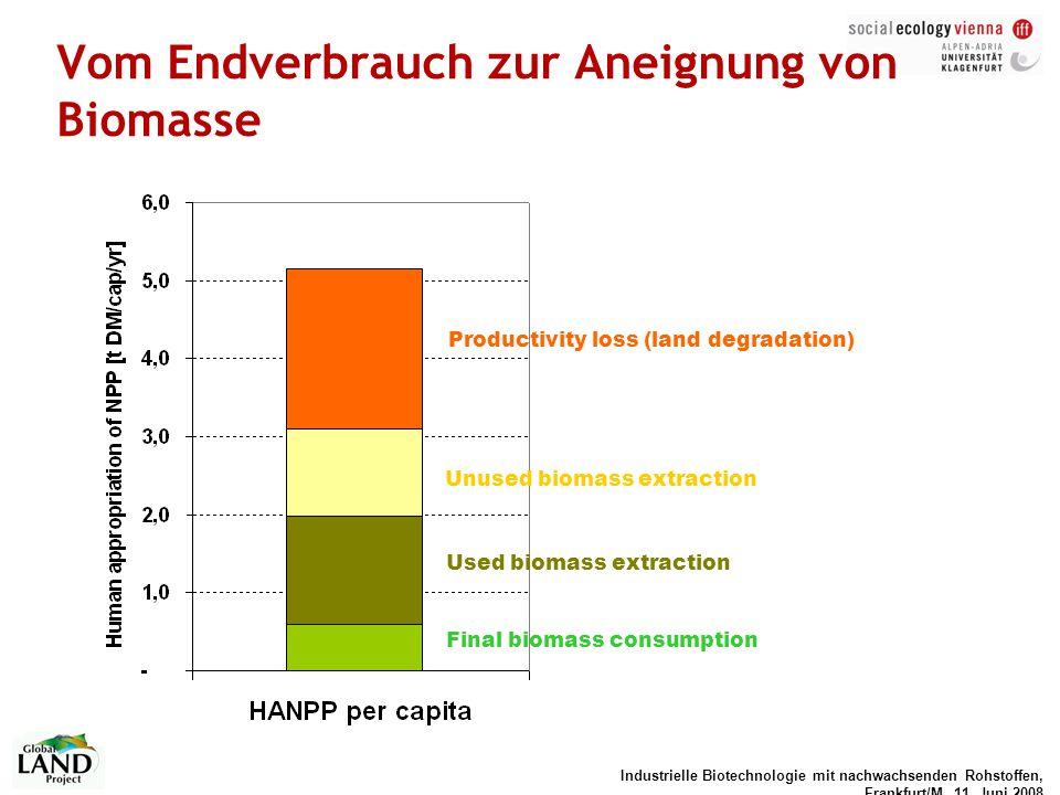 Vom Endverbrauch zur Aneignung von Biomasse
