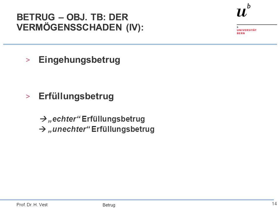 BETRUG – OBJ. TB: DER VERMÖGENSSCHADEN (IV):