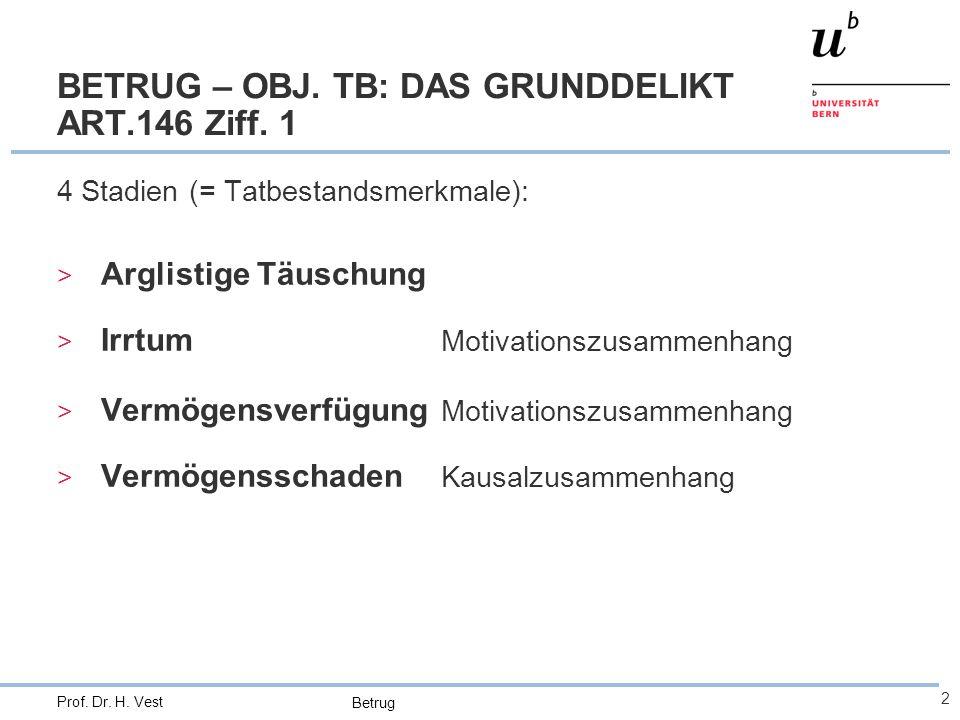 BETRUG – OBJ. TB: DAS GRUNDDELIKT ART.146 Ziff. 1