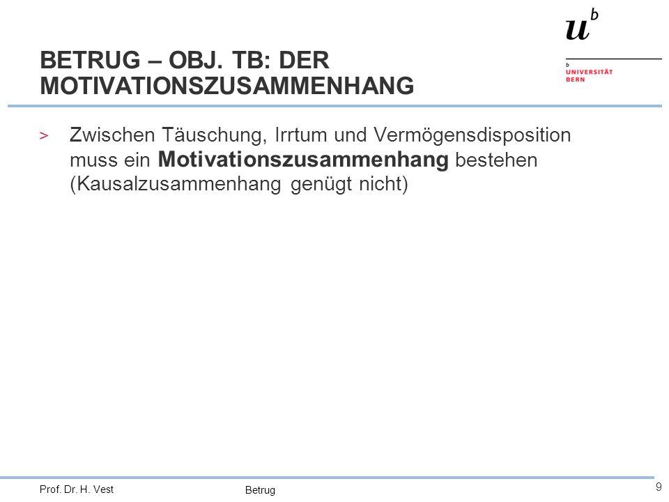 BETRUG – OBJ. TB: DER MOTIVATIONSZUSAMMENHANG