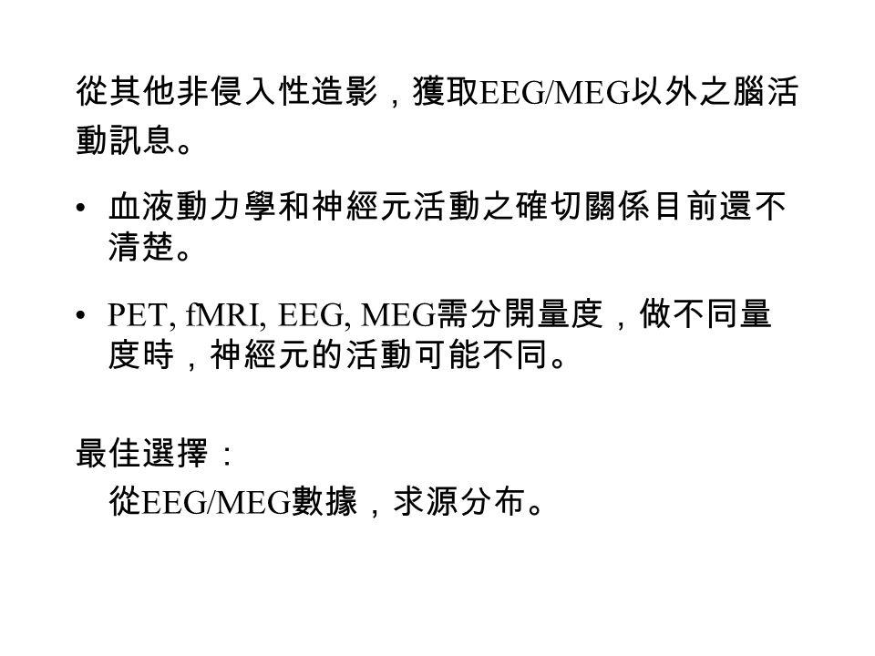 從其他非侵入性造影,獲取EEG/MEG以外之腦活
