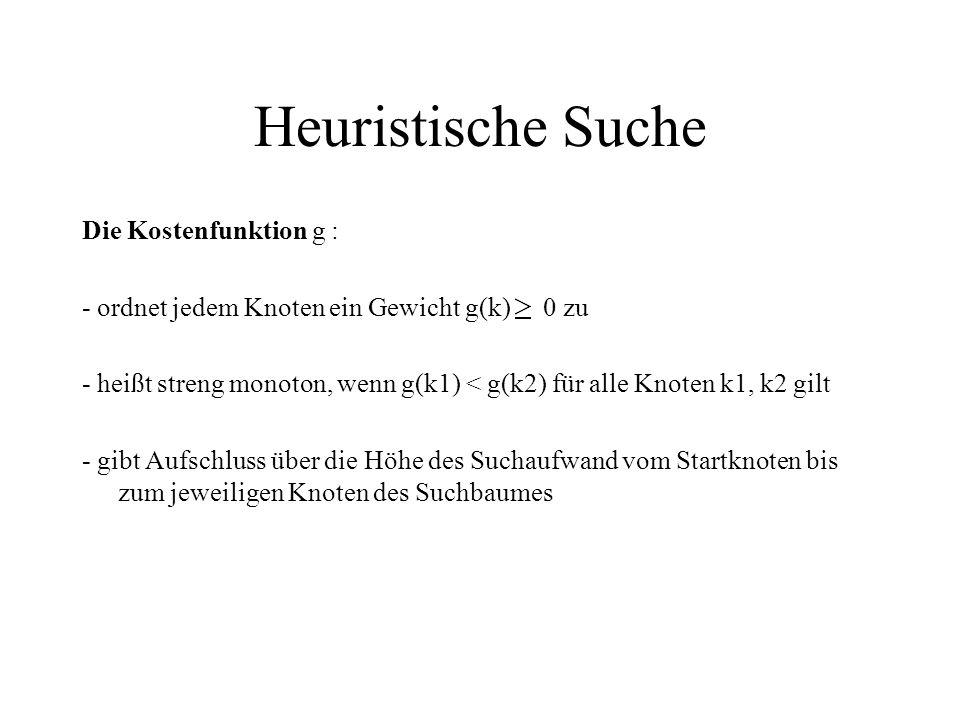 Heuristische Suche Die Kostenfunktion g :