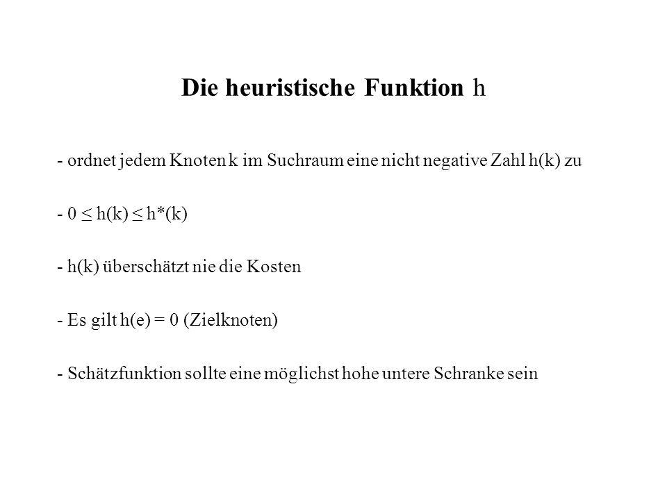 Die heuristische Funktion h