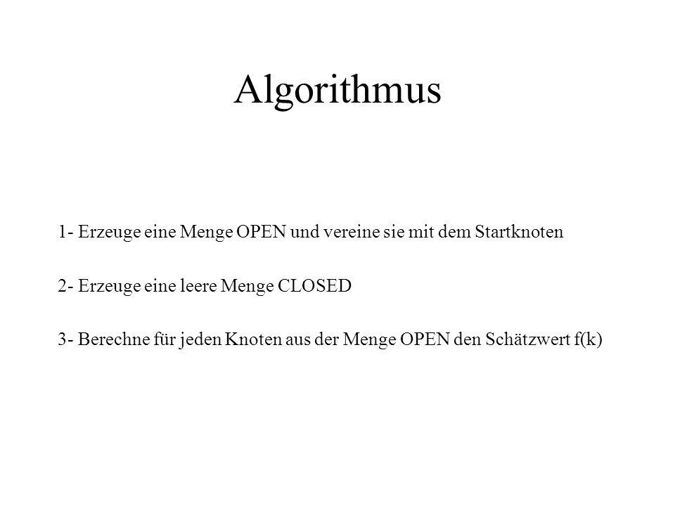 Algorithmus 1- Erzeuge eine Menge OPEN und vereine sie mit dem Startknoten. 2- Erzeuge eine leere Menge CLOSED.