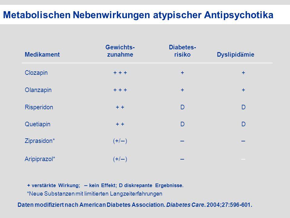 Metabolischen Nebenwirkungen atypischer Antipsychotika