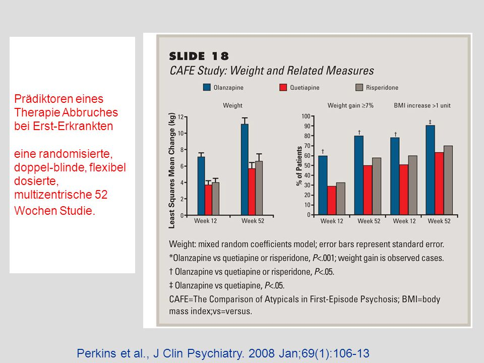 Perkins et al., J Clin Psychiatry Jan;69(1):106-13