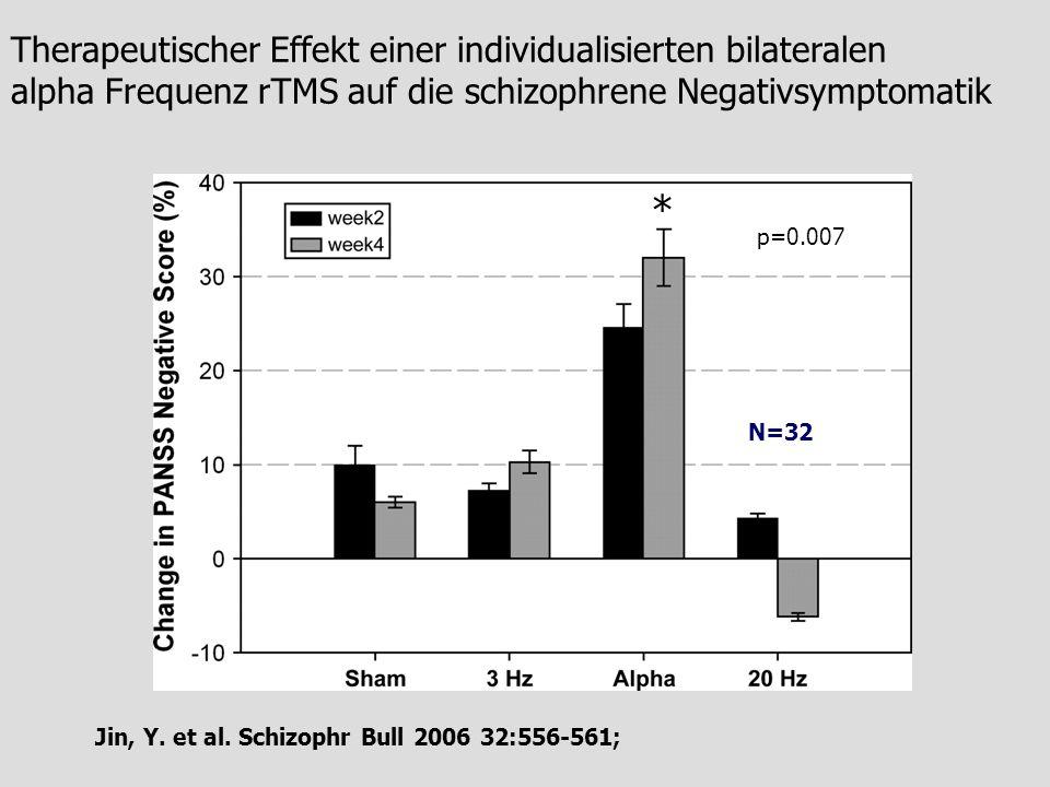 * Therapeutischer Effekt einer individualisierten bilateralen