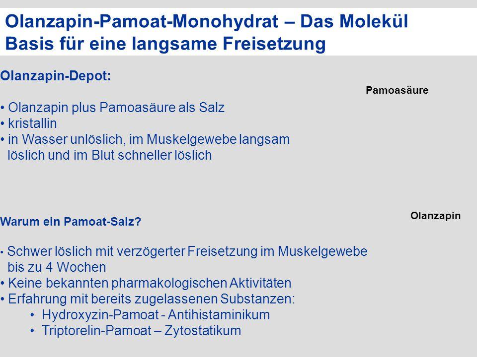 Olanzapin-Pamoat-Monohydrat – Das Molekül Basis für eine langsame Freisetzung