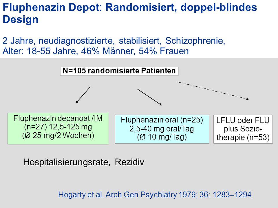 N=105 randomisierte Patienten