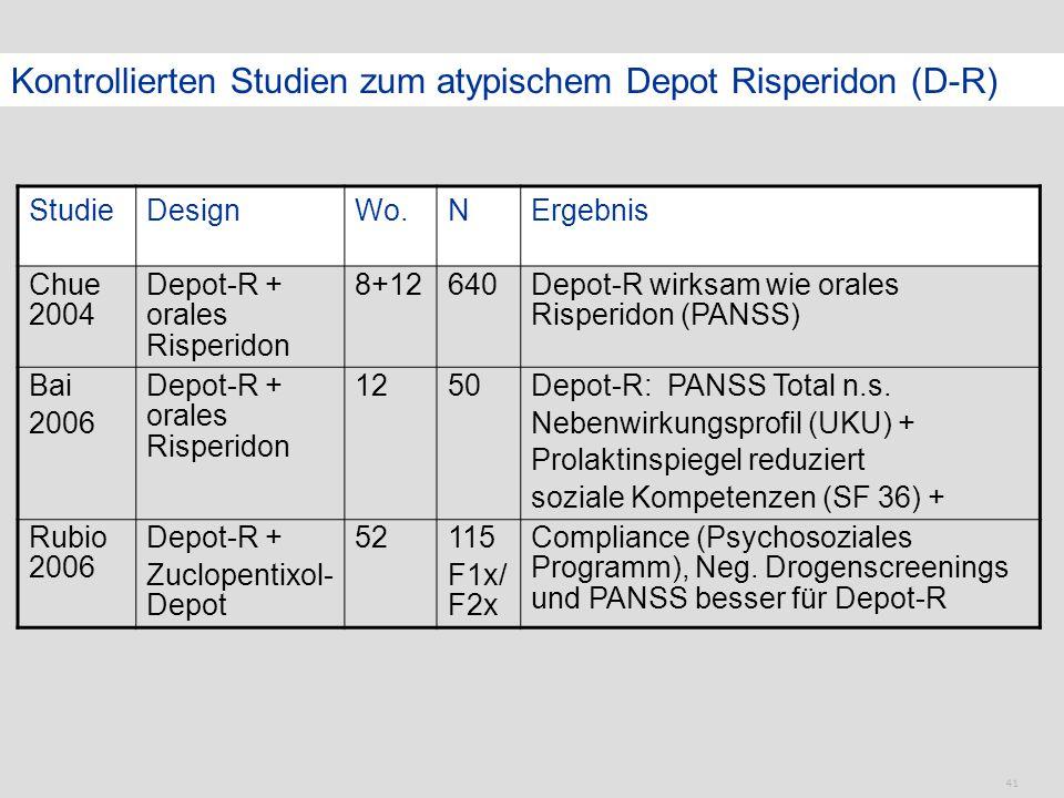 Kontrollierten Studien zum atypischem Depot Risperidon (D-R)