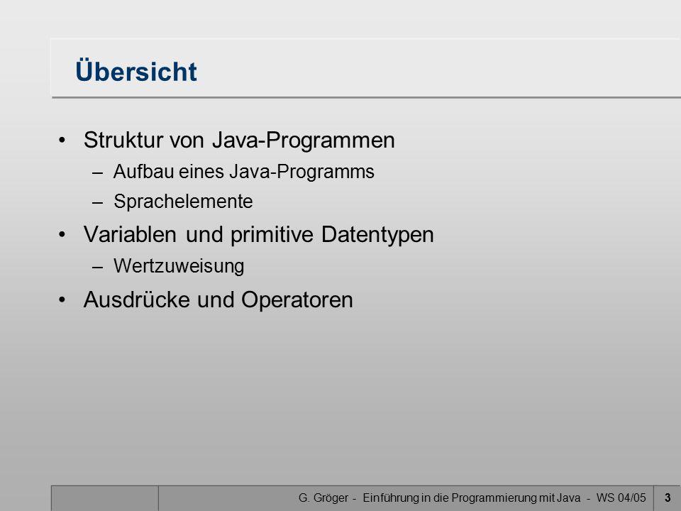 Übersicht Struktur von Java-Programmen