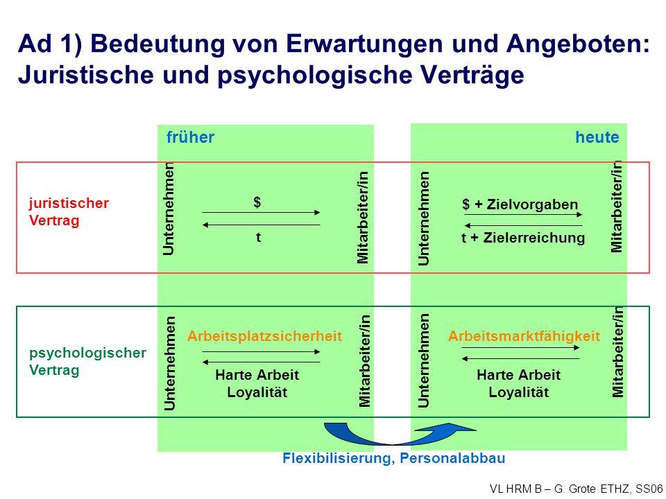 Ad 1) Bedeutung von Erwartungen und Angeboten: Juristische und psychologische Verträge