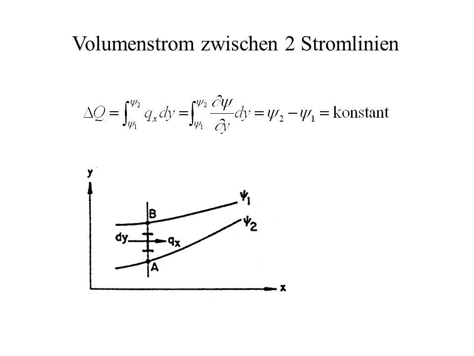 Volumenstrom zwischen 2 Stromlinien